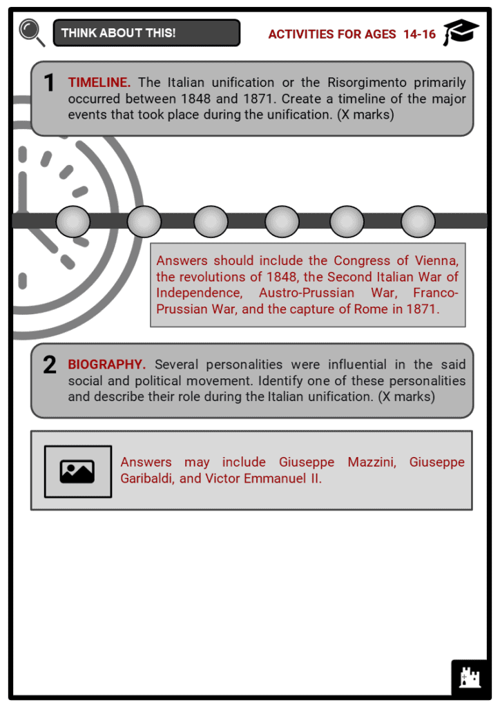 Italian Unification Student Activities & Answer Guide 4