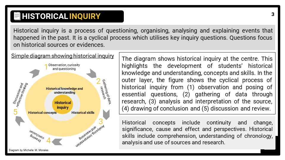 Key skill_Historical Inquiry Presentation 1