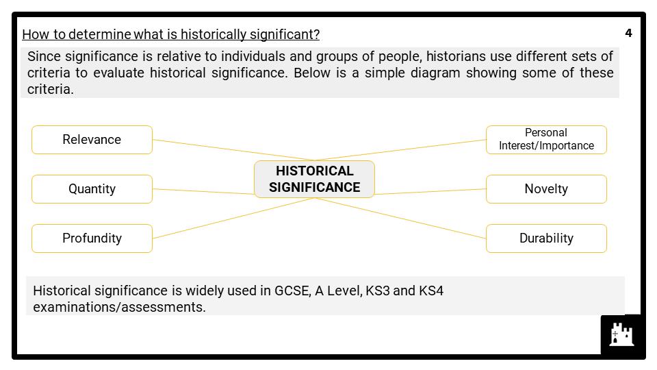 Key skill_Historical Significance Presentation 1
