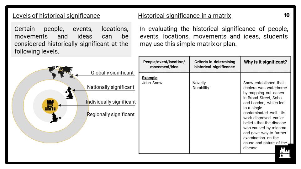 Key skill_Historical Significance Presentation 2
