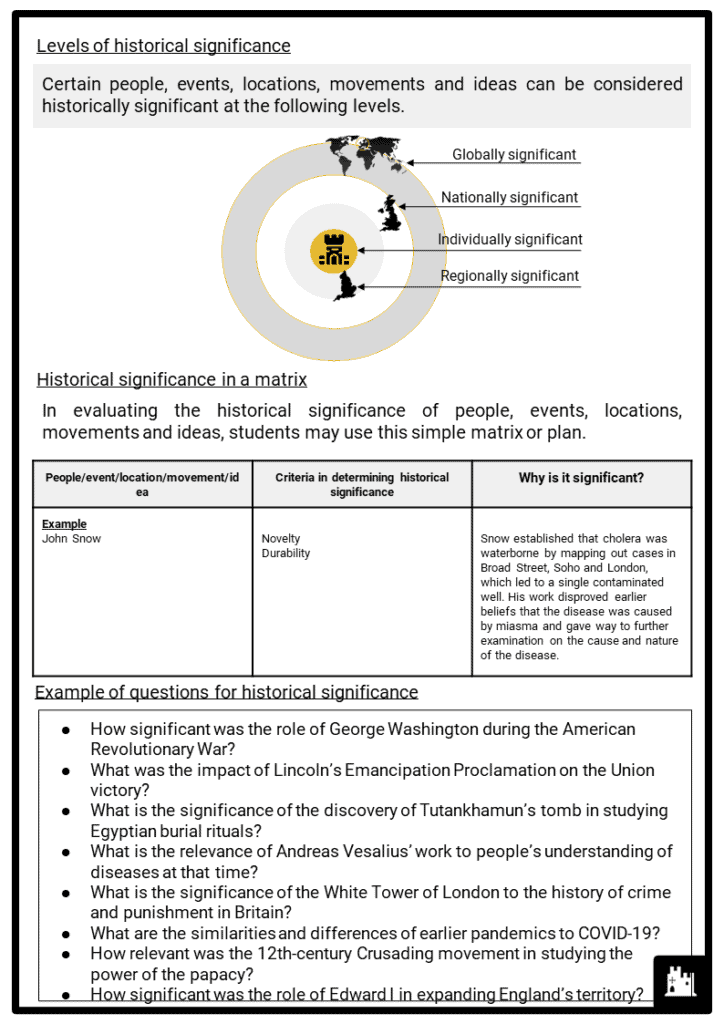 Key skill_Historical Significance Printout 2