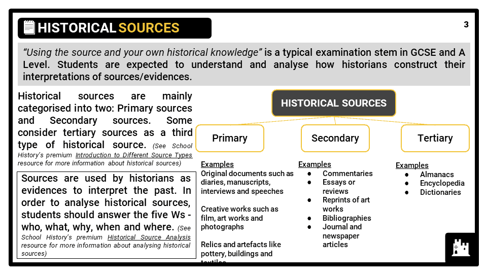 Key skill_History Sources and Your Own Knowledge Presentation 1