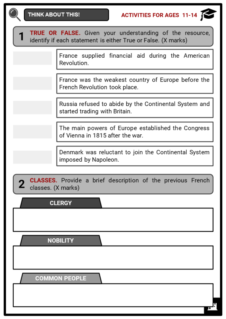 Napoleonic Wars Student Activities & Answer Guide 1