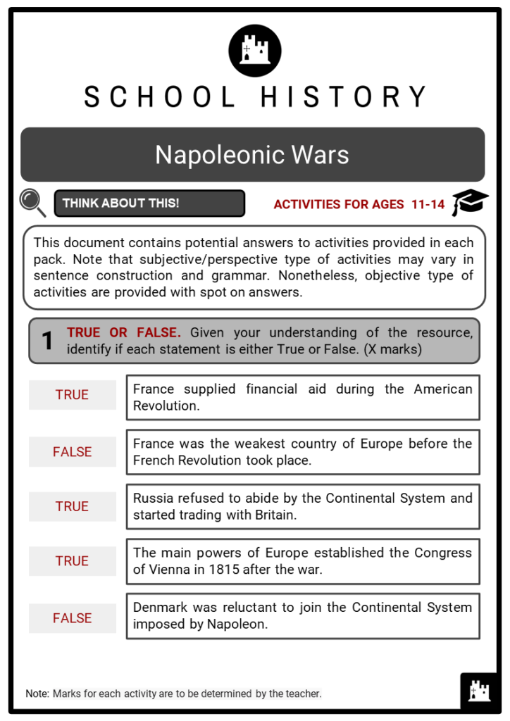 Napoleonic Wars Student Activities & Answer Guide 2