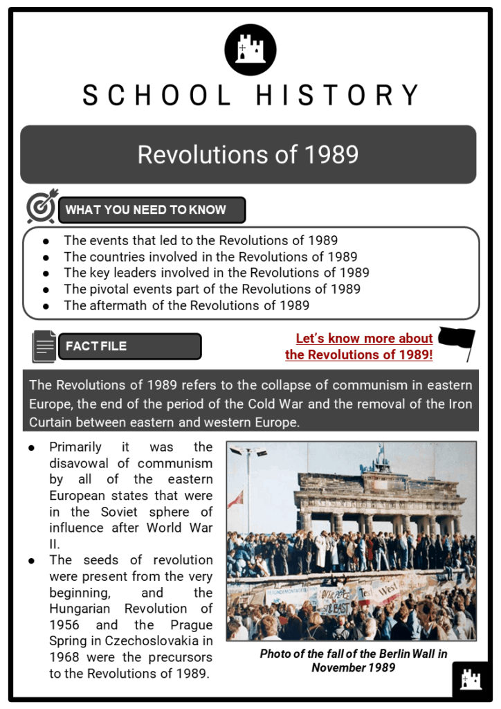 Revolutions of 1989 Resource Collection 1