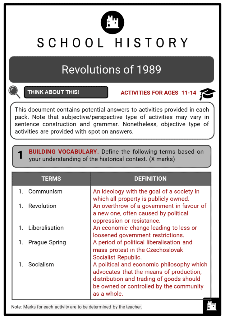 Revolutions of 1989 Student Activities & Answer Guide 2