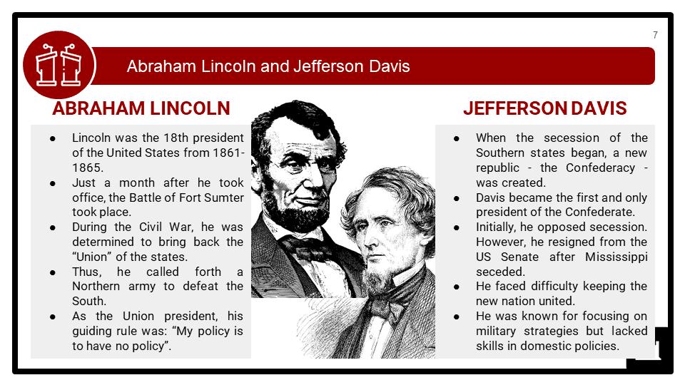 The American Civil War, 1861-1865 Presentation 1