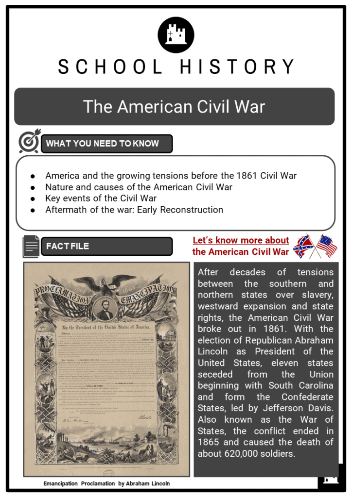 The American Civil War Resource Collection 1