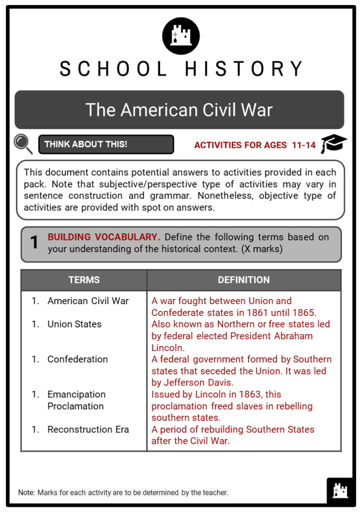 The American Civil War Student Activities & Answer Guide 2
