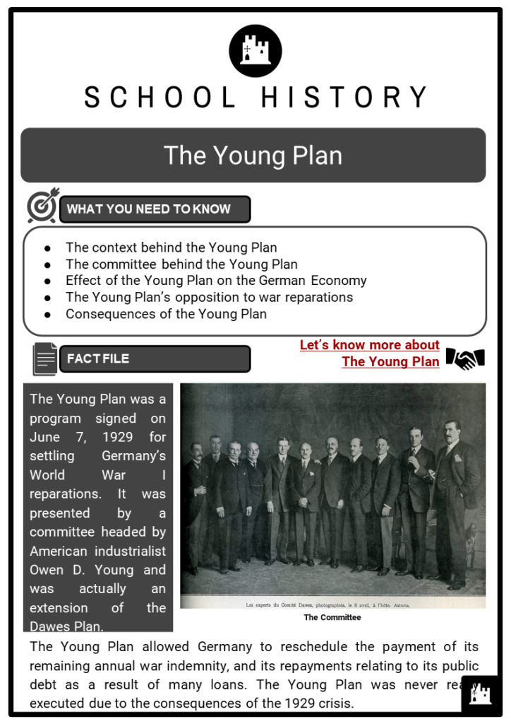 The Young Plan Resource Collection 1