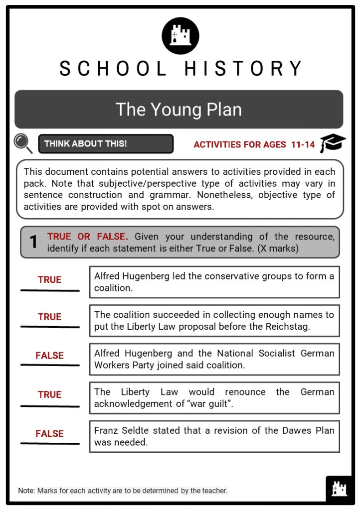 The Young Plan Student Activities & Answer Guide 2