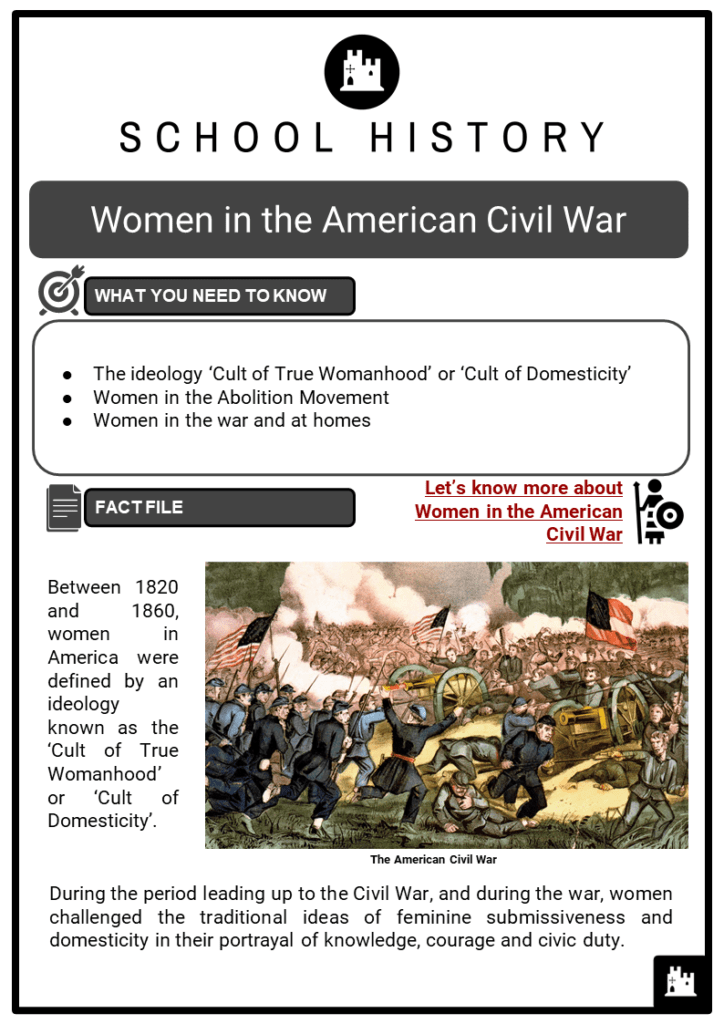Women in the American Civil War Resource Collection 1