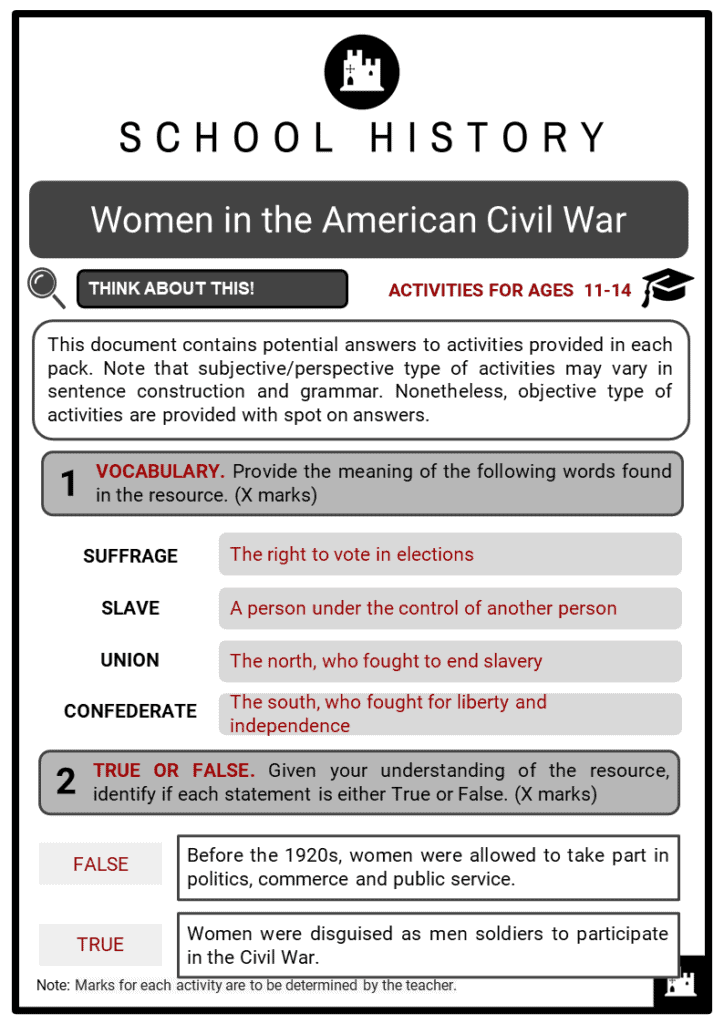 Women in the American Civil War Student Activities & Answer Guide 2