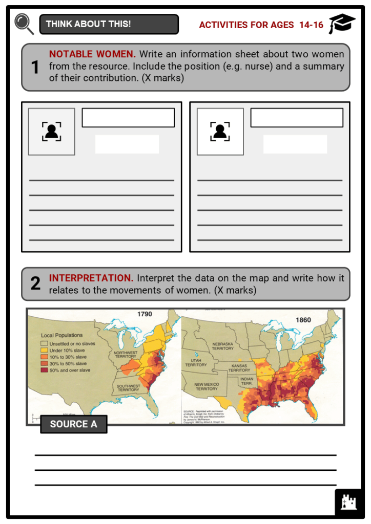 Women in the American Civil War Student Activities & Answer Guide 3