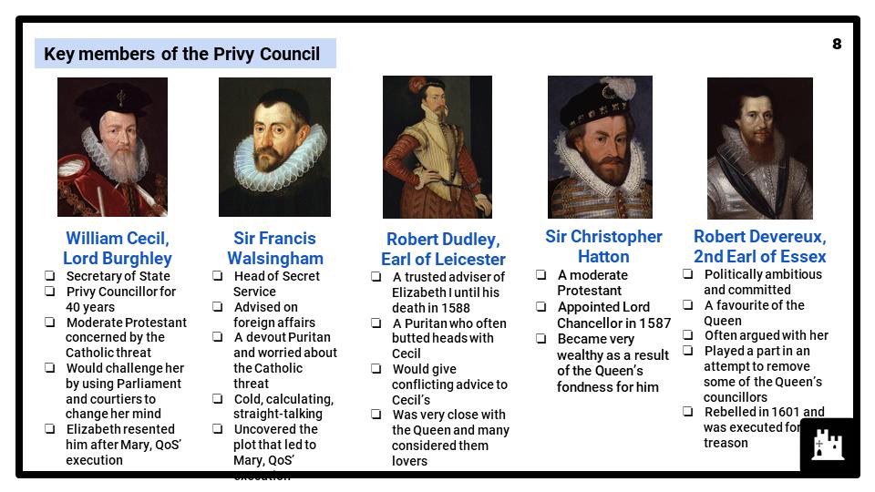 A Level Elizabethan England, 1558-1603 Presentation 3