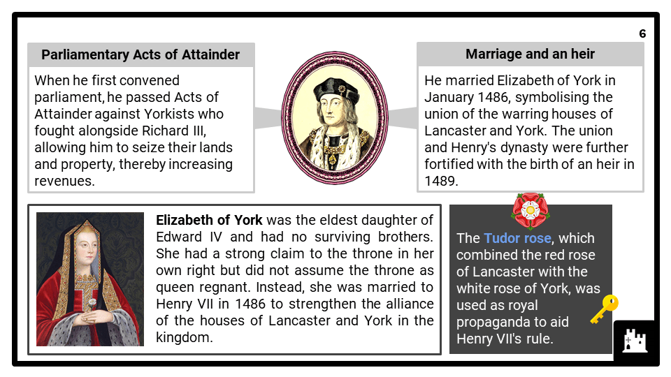 A Level Henry VII, 1485-1509 Presentation 2