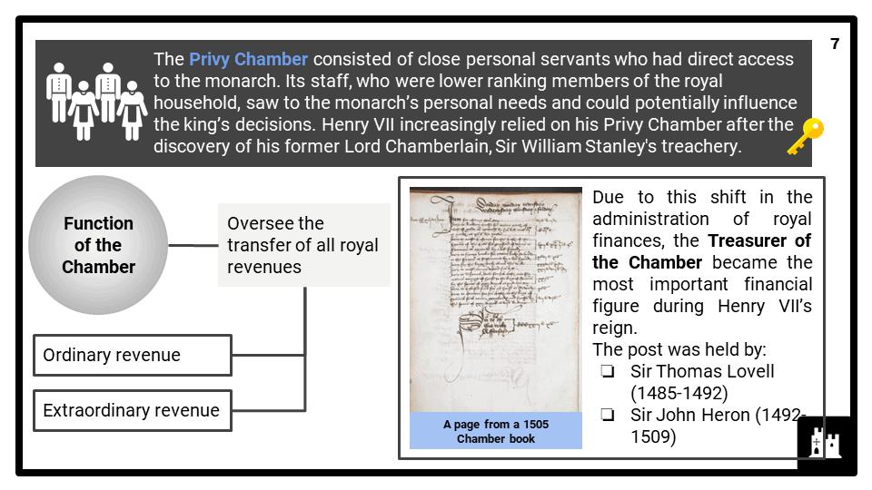 A Level Henry VII, 1485-1509 Presentation 3