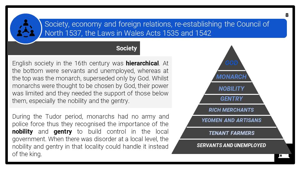 A Level Henry VIII, 1509-1547 Presentation 4