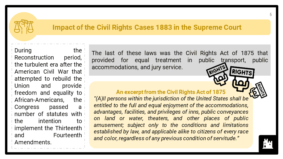 A Level Jim Crow Era, 1883-1900 Presentation 1