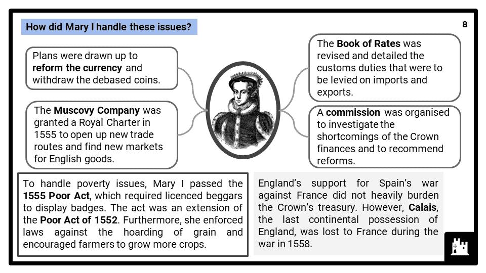 A Level Mary I, 1553-1558 Presentation 4