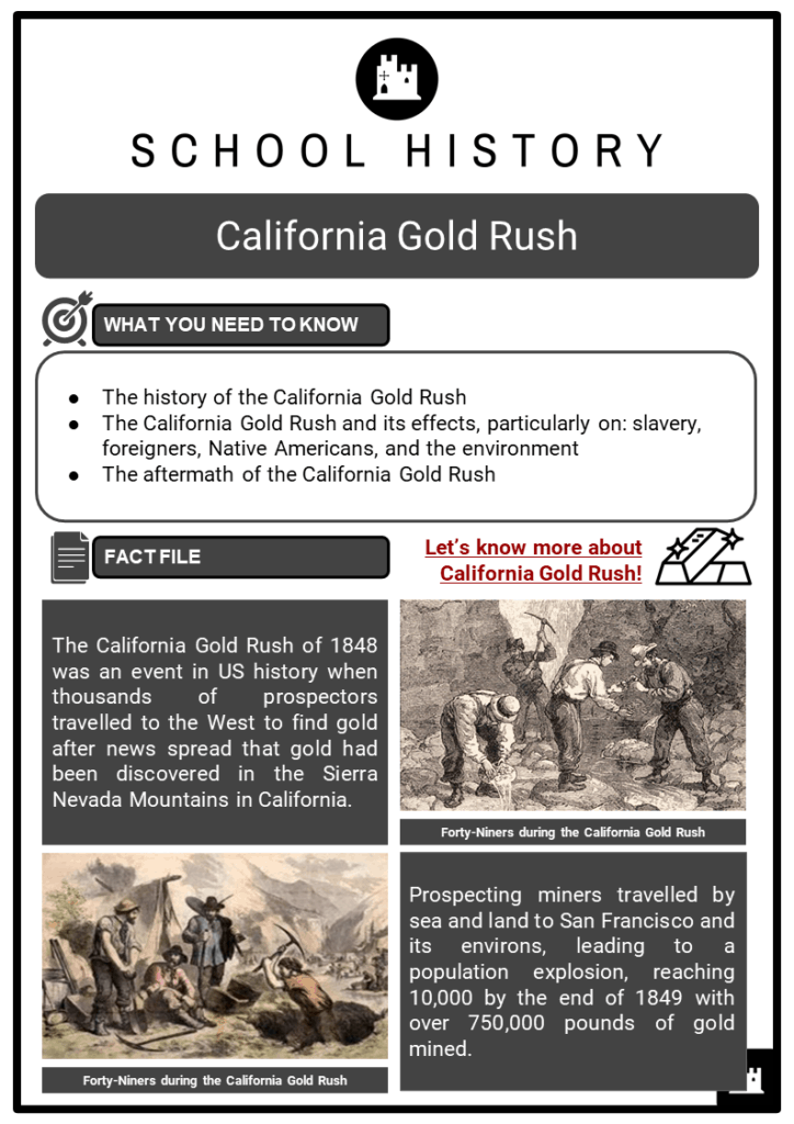 California Gold Rush Resource Collection 1