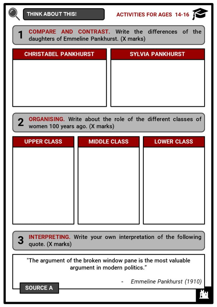 Emmeline Pankhurst Student Activities & Answer Guide 3