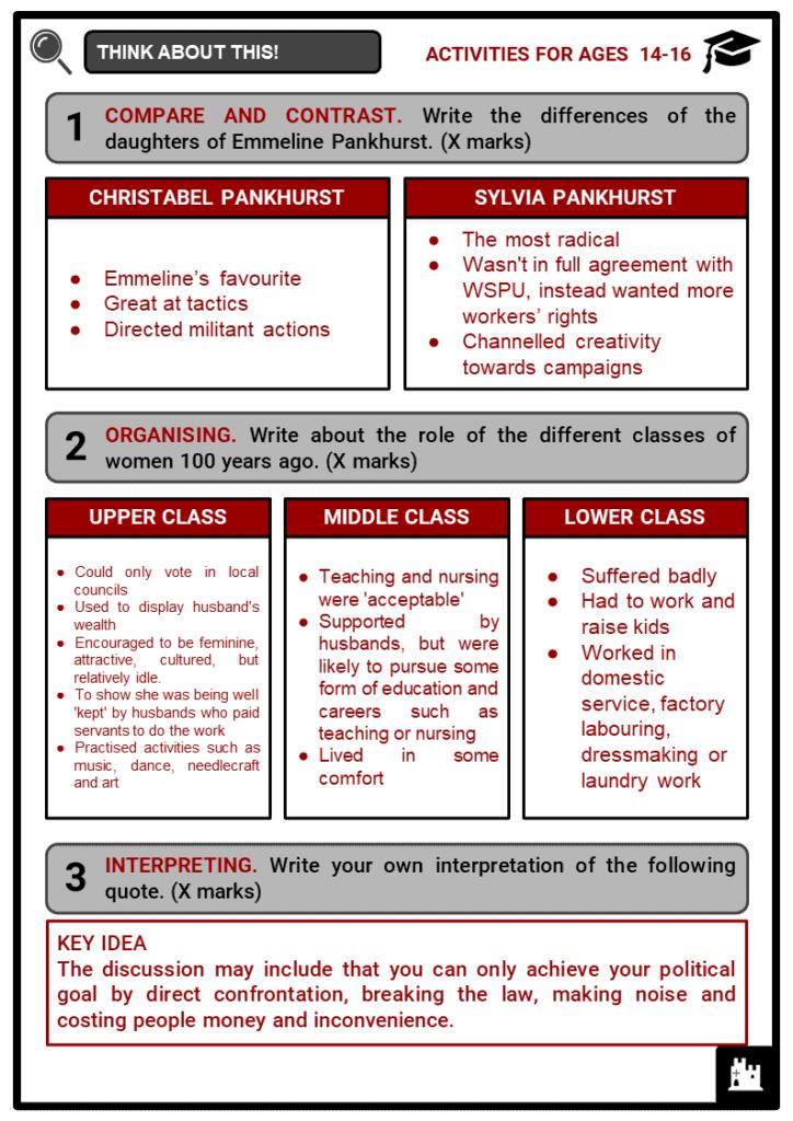 Emmeline Pankhurst Student Activities & Answer Guide 4