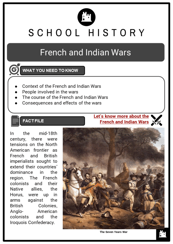 French and Indian Wars Resource Collection 1
