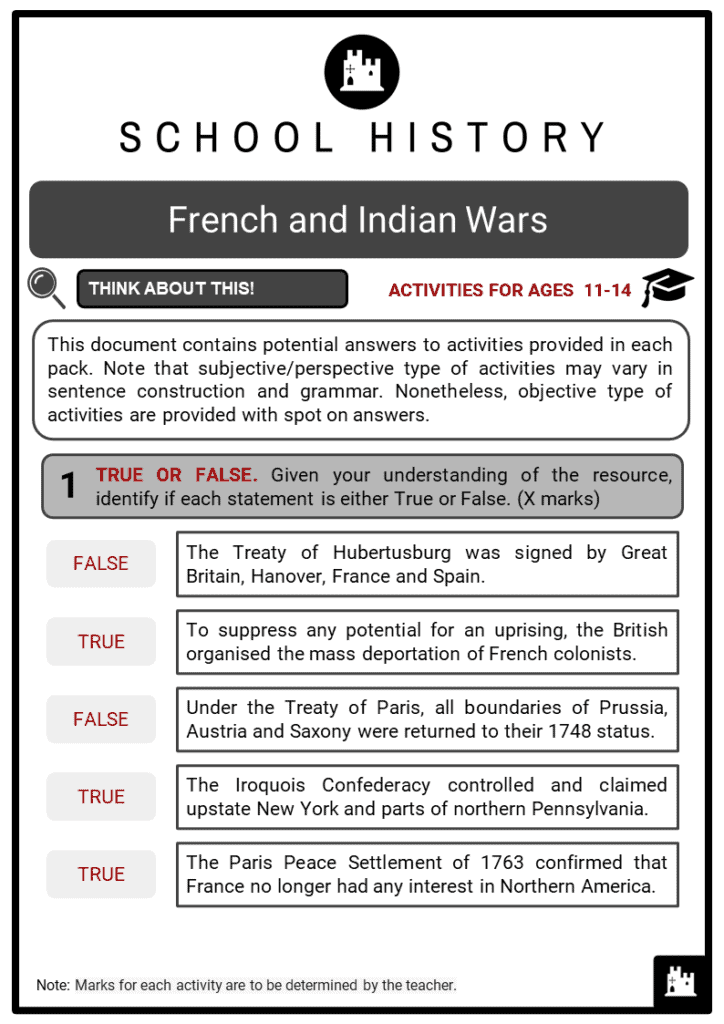 French and Indian Wars Student Activities & Answer Guide 2