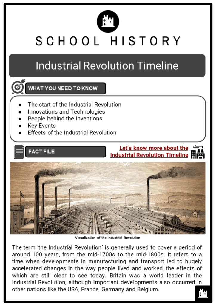 Industrial Revolution Timeline Resource Collection 1