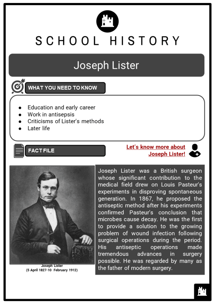 Joseph Lister Resource Collection 1