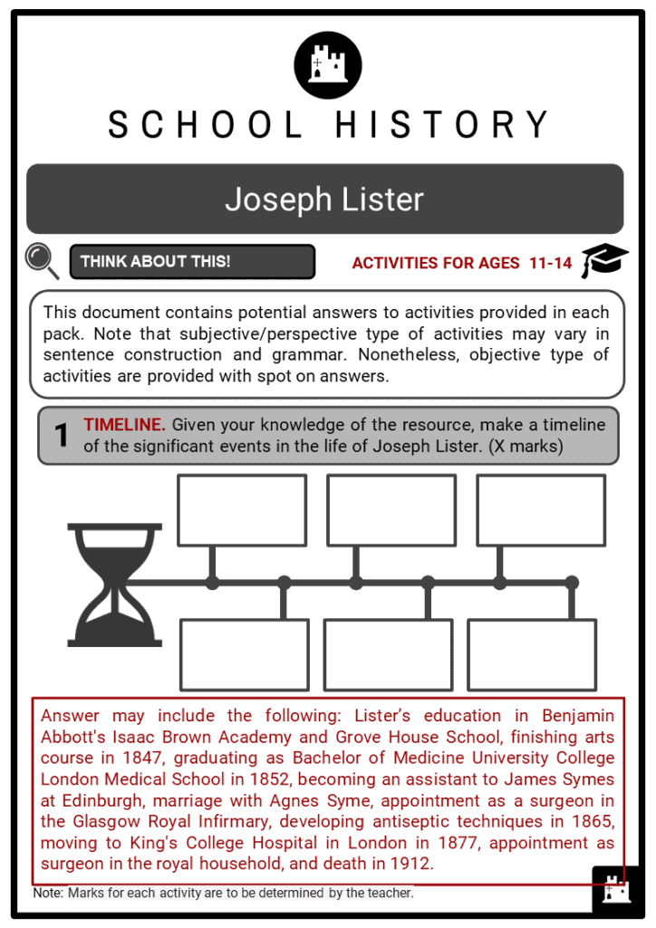 Joseph Lister Student Activities & Answer Guide 2