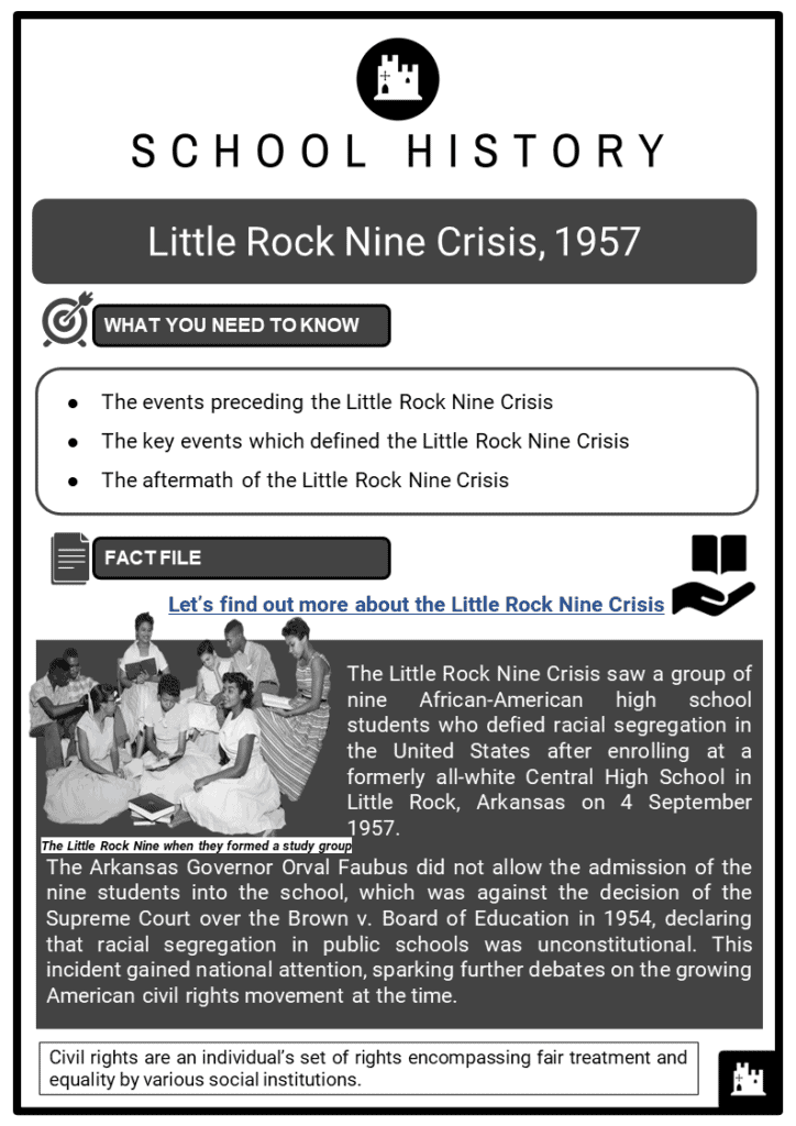 Little Rock Nine Crisis, 1957 Resource Collection 1