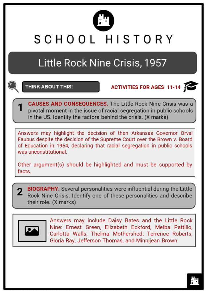 Little Rock Nine Crisis, 1957 Student Activities & Answer Guide 2