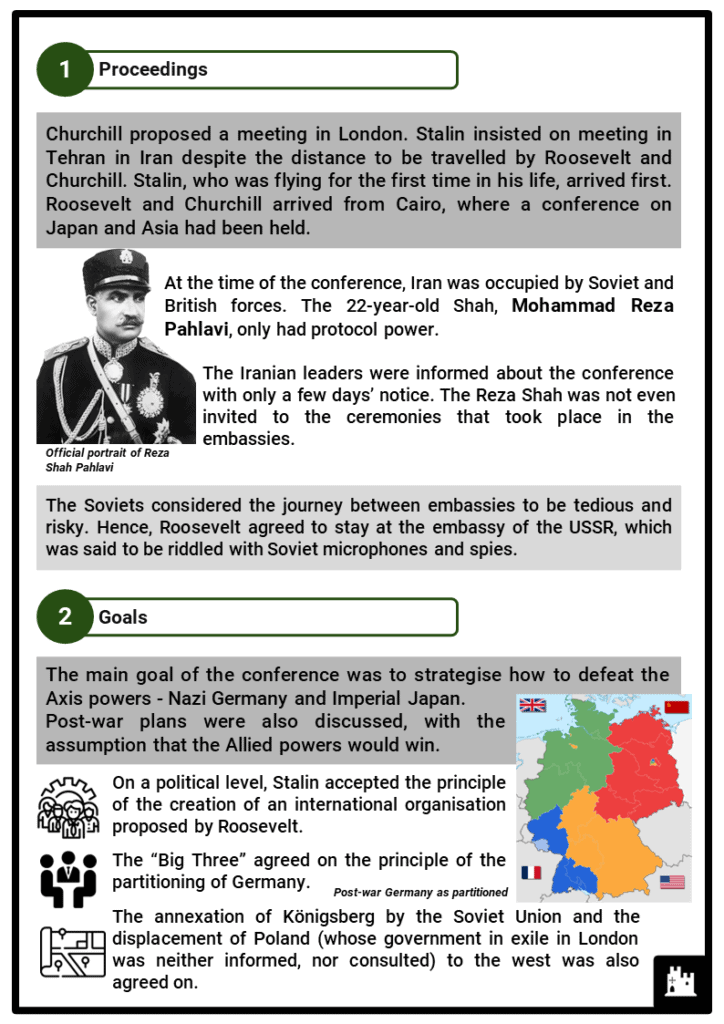Tehran Conference Resource Collection 2