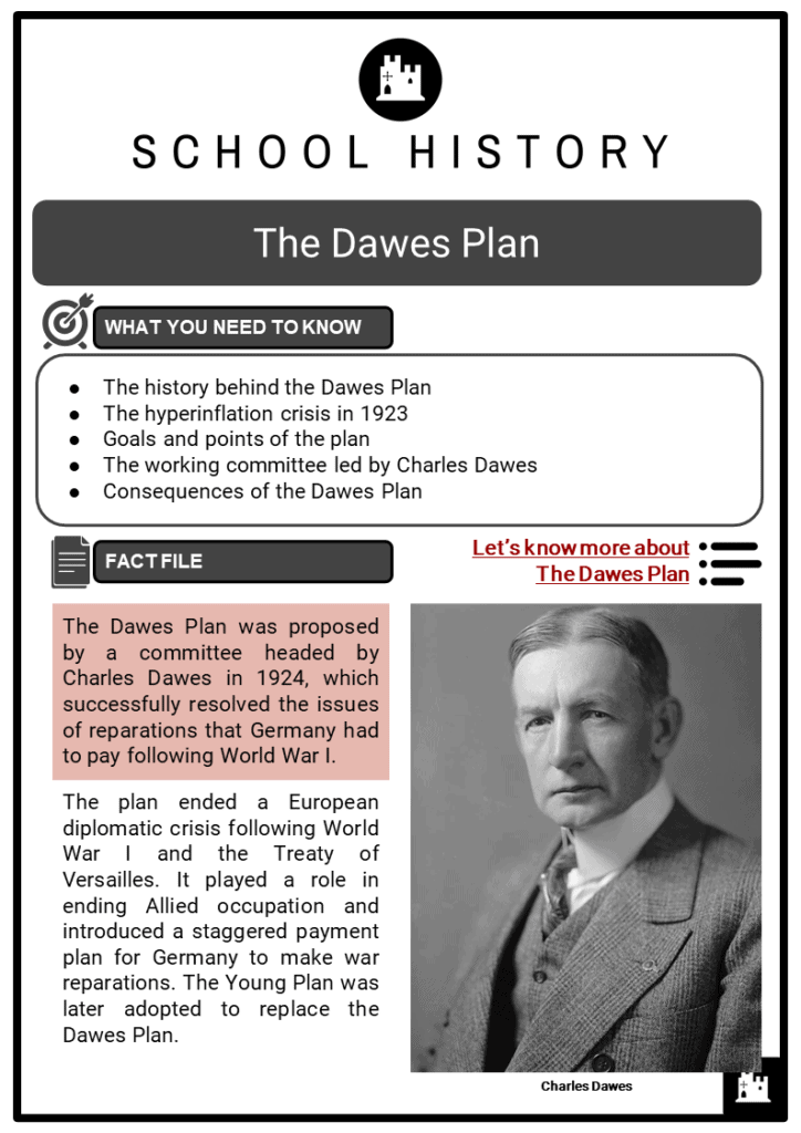 The Dawes Plan Resource Collection 1