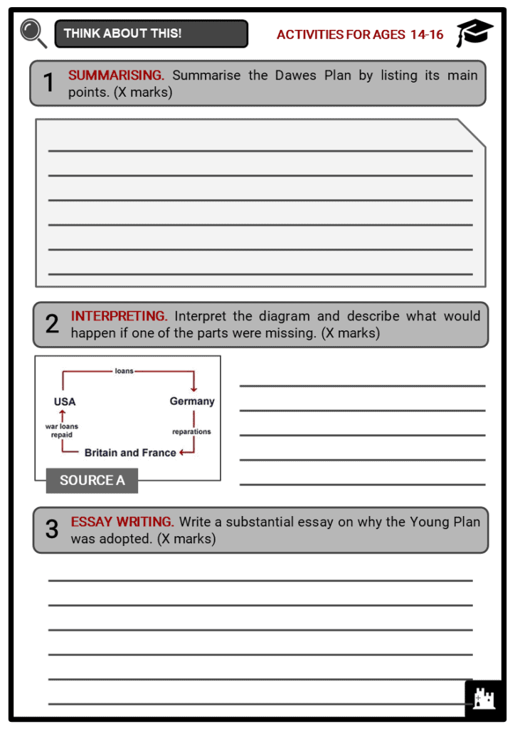 The Dawes Plan Student Activities & Answer Guide 3