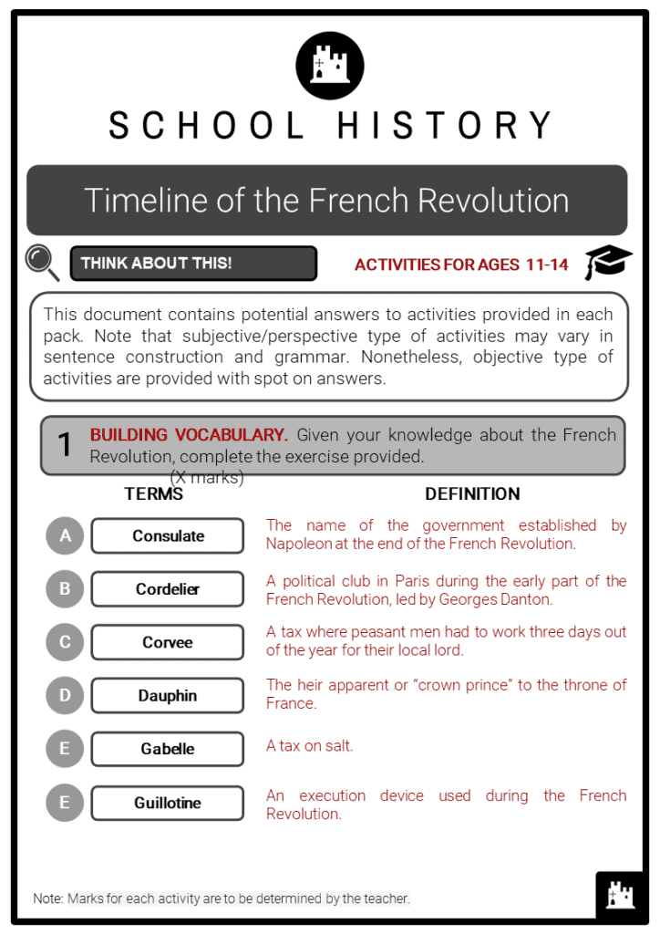 Timeline of the French Revolution Student Activities & Answer Guide 2