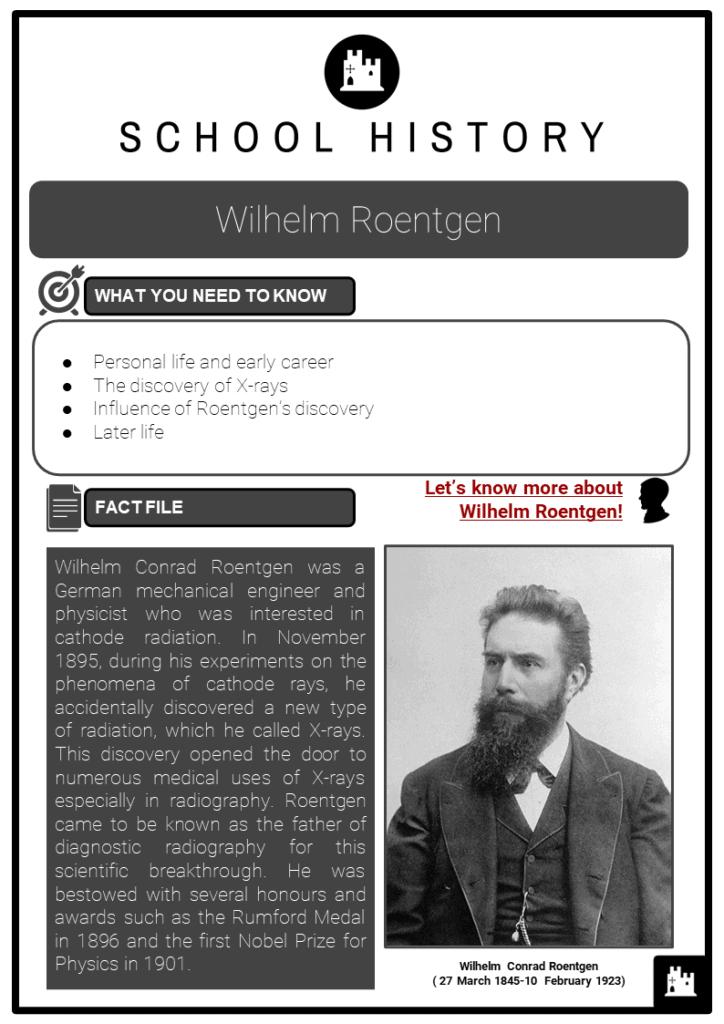 Wilhelm Roentgen Resource Collection 1