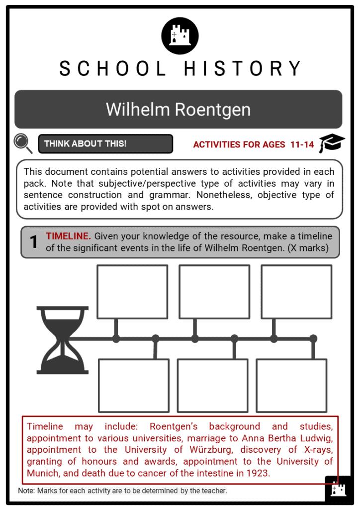 Wilhelm Roentgen Student Activities & Answer Guide 2