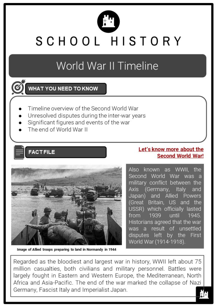 World War II Timeline Resource Collection 1