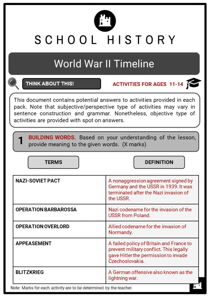 World War II Timeline Student Activities & Answer Guide 2