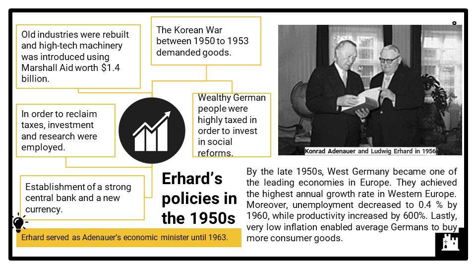 A Level Divided Germany_The Federal Republic and the DDR 1949-196 Presentation 4