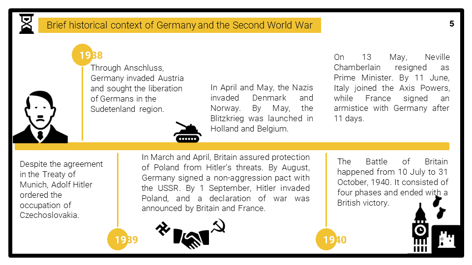 A Level Germany and the Second World War, 1939-1949 Presentation 1