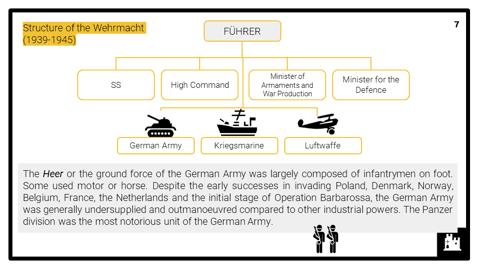 A Level Germany and the Second World War, 1939-1949 Presentation 3