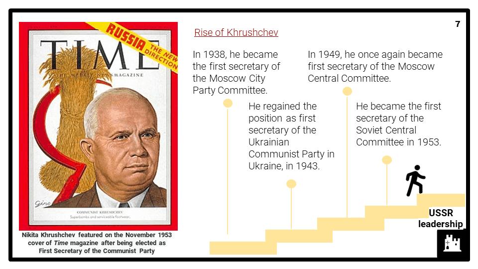 A Level Khrushchev and the USSR, 1956-64 Presentation 3