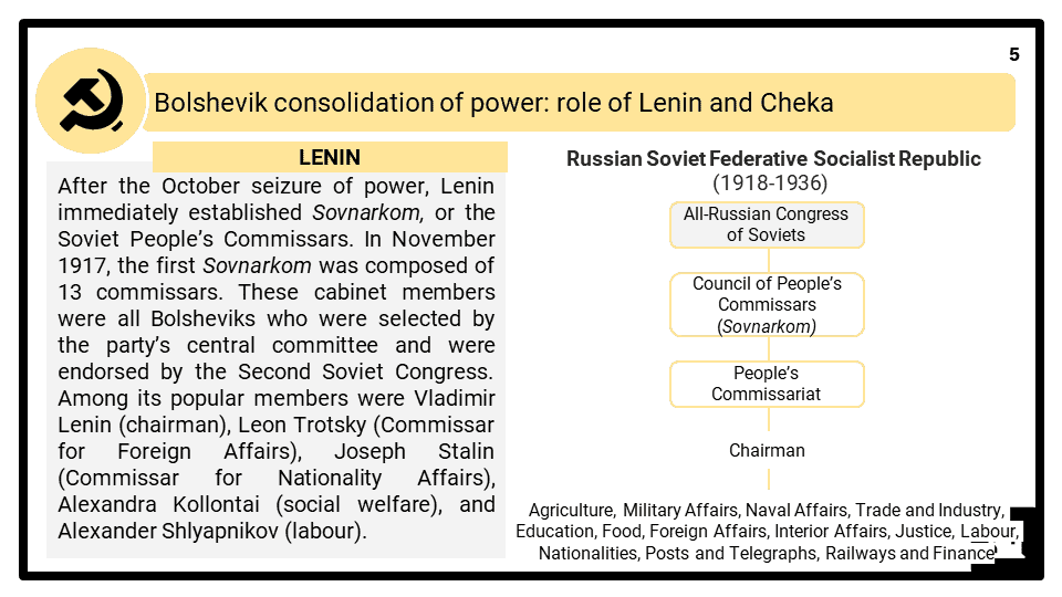 A Level Lenin Society, 1917-1924 Presentation 1