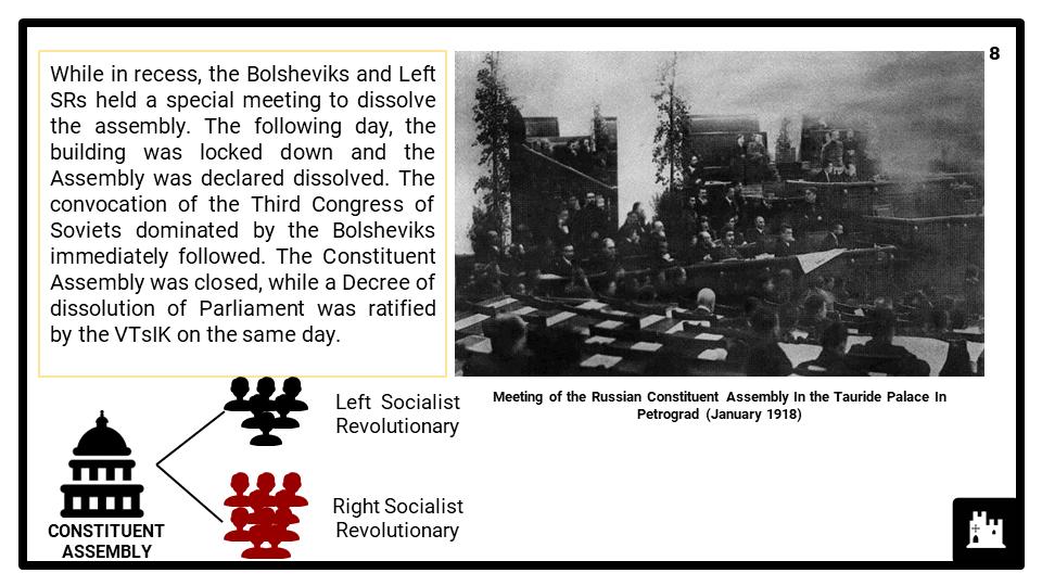 A Level Lenin Society, 1917-1924 Presentation 4