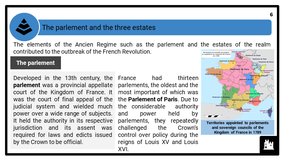 A Level Origins of the French Revolution, 1774-1792 Presentation 2
