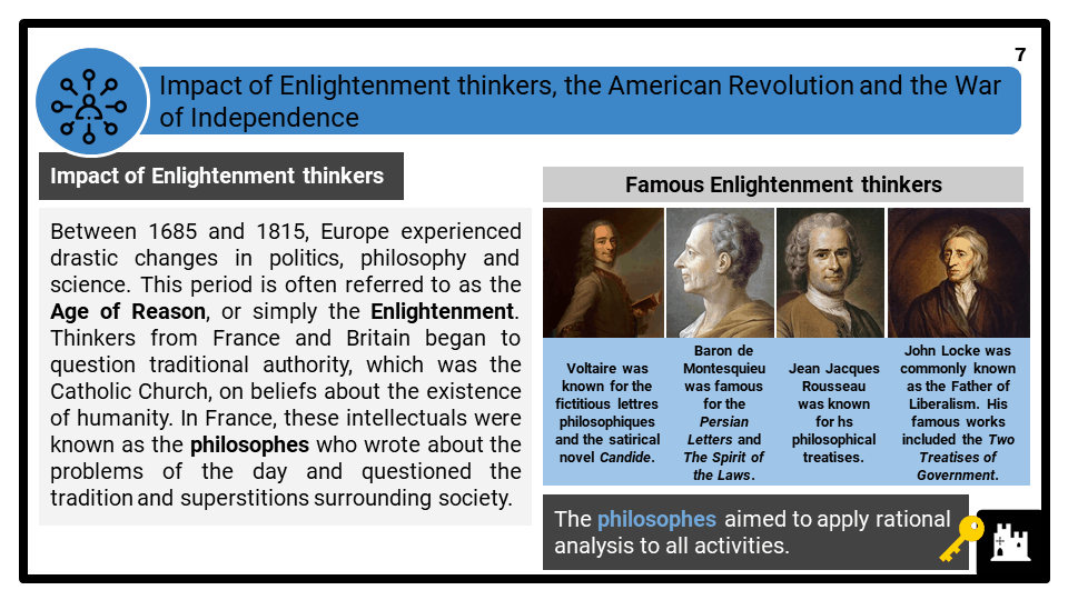 A Level Origins of the French Revolution, 1774-1792 Presentation 3